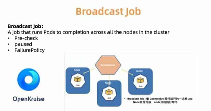 OpenKurise orchestrates broadcast job to each node for flexible work