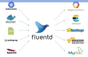 fluentd-image